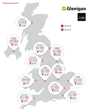 Glenigan JLL 2016 Index Map