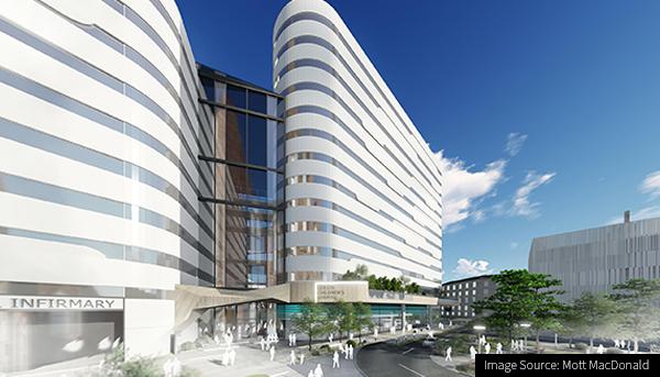 CG Image of Leeds General Infirmary